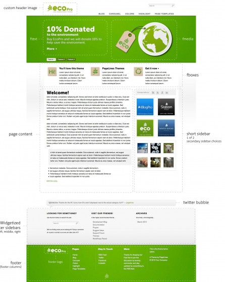 EcoPro Feature Page Quick Reference